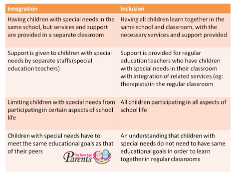 special needs education singapore