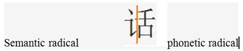 chinese dyslexia