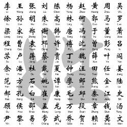 write your name in chinese Learn to say and write my name hazel in chinese symbols we have the pinyin letters, characters, and audio for hazel get your name scroll in custom asian calligraphy.