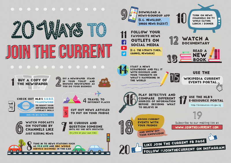 20 ways to Join The Current NTU