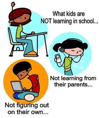why children are not learning