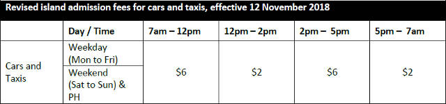 sentosa island admission fees for cars and taxis