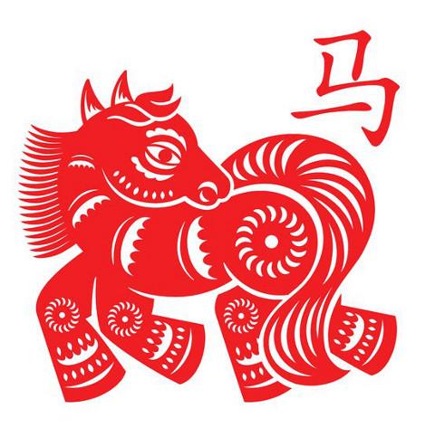 Chinese Zodiac Forecast 2014