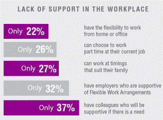 support in the workforce for working mothers in singapore