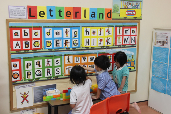 Letterland Curriculum