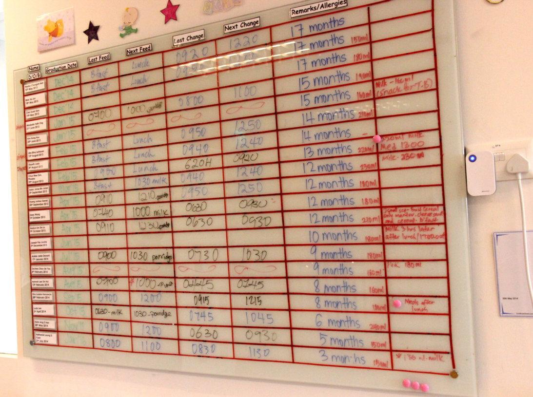 Infants schedule