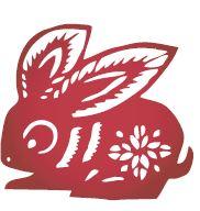 zodiac reading for the rabbit in 2015