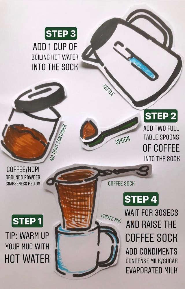 Make Coffee Benjamin Tan