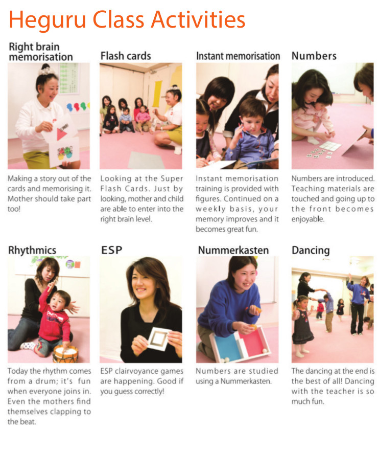 Heguru Education Centre Class activities