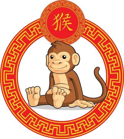 Monkey Zodiac 2016