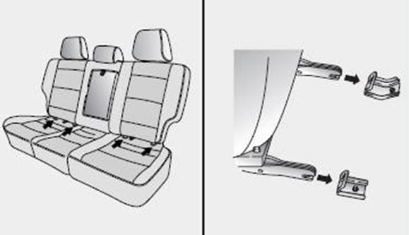 ISOFIX Car Seat Safety