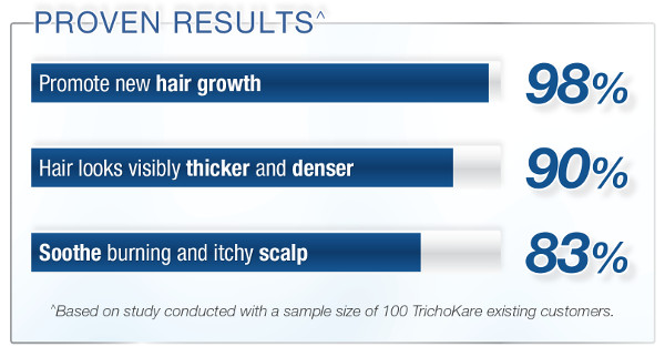 trichokare-proven-hair-results
