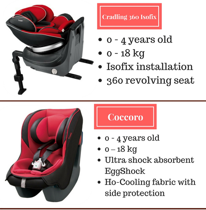 Combi car seats 0 - 4 years old