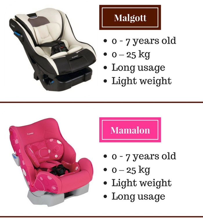 Combi car seats 0 - 7 years old