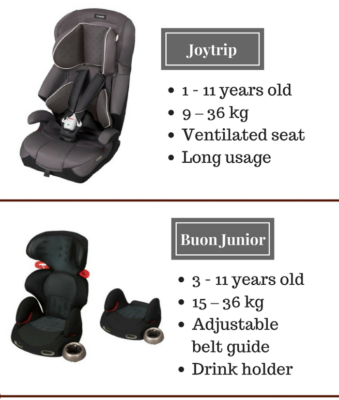 Safe Car Seats For Babies Combi Trusted By 7 Million Families