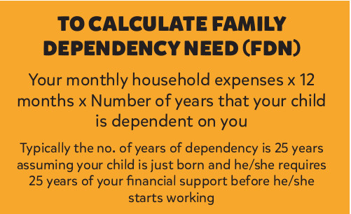 How to calculate family dependency need