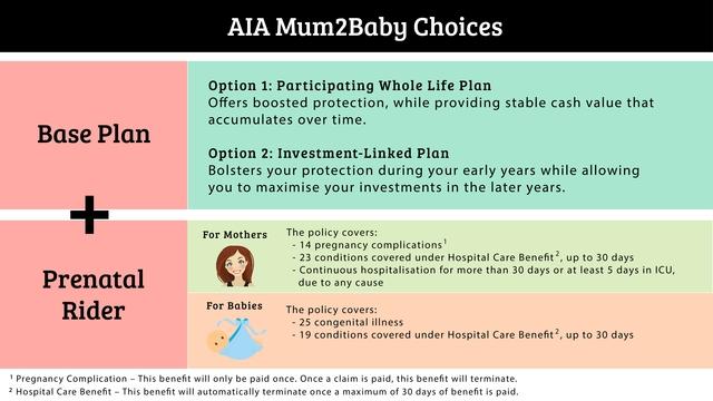 Mum2Baby Choices Maternity Insurance Singapore