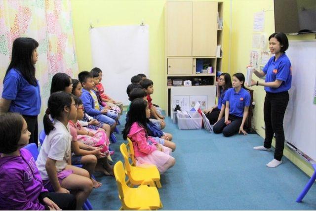 Right Brain Training Primary School Heguru Education Centre