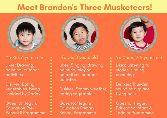 Singaporean actor Brandon Wong three kids - parenting interview