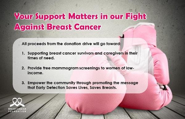 BCF Donation Drive