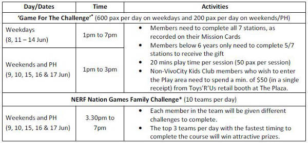 NERF Nation Games Family Challenge