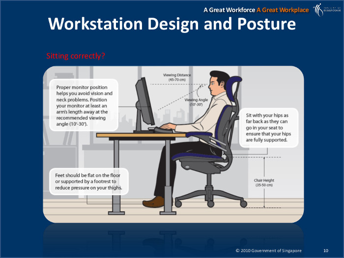 Improving Ergonomics in the Workplace