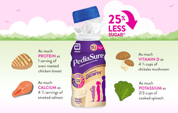 NEW PediaSure Ready-to-Drink with 25% Less Sugar!