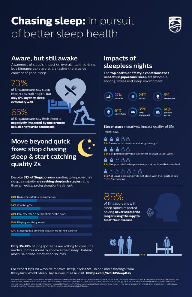 chasing sleep, in pursuit of better sleep health