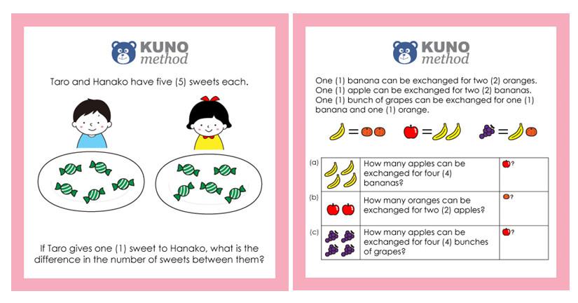 KUNO Method worksheets
