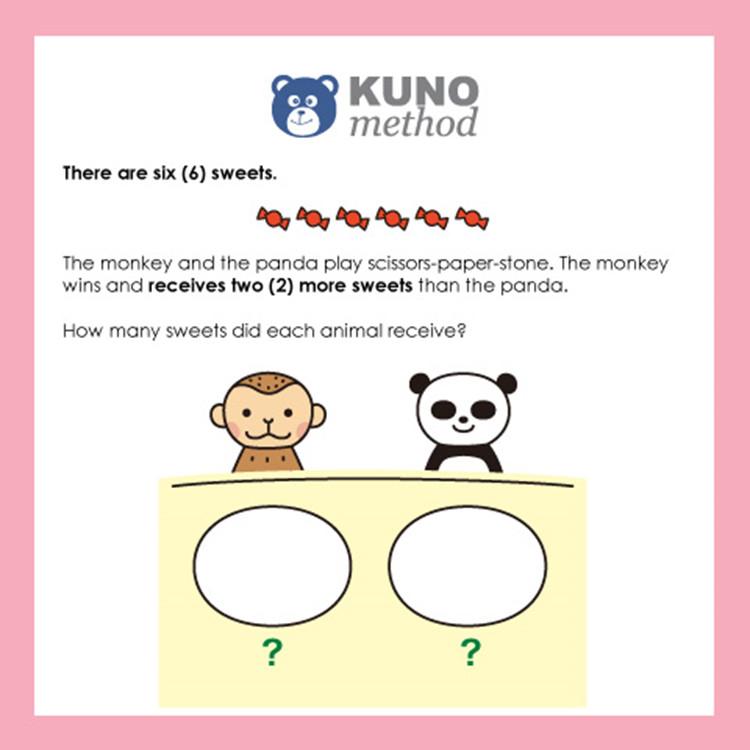 KUNO method review brain training