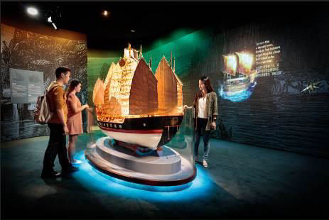 Maritime Experiential Museum at RWS