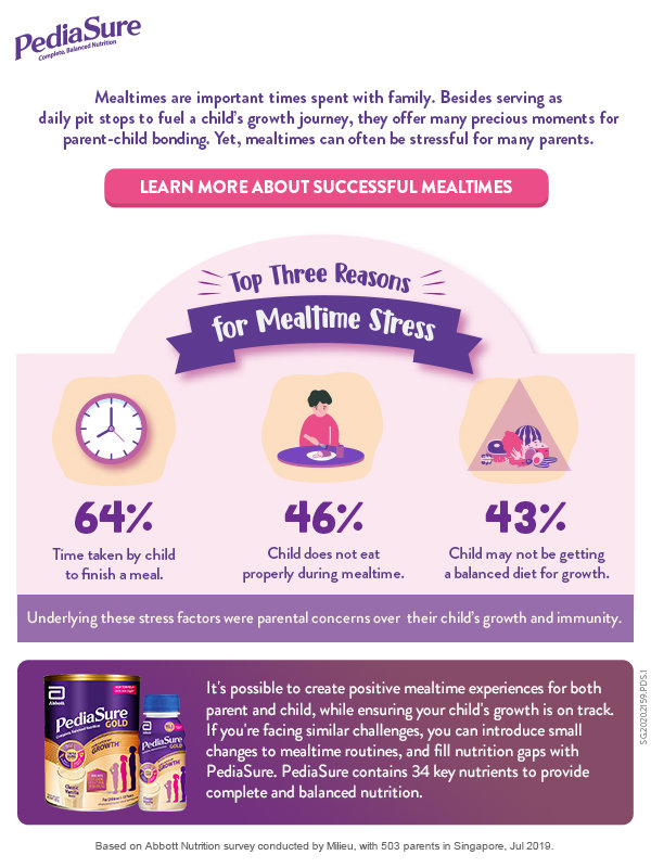 mealtime stress with your little one
