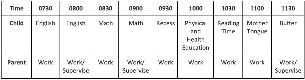 Home-based Learning Timetable