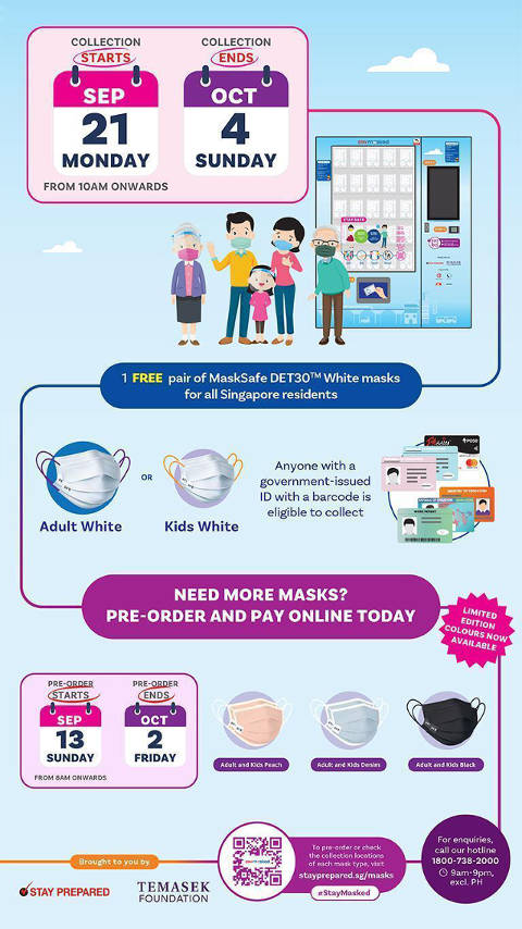 temasek foundation free face mask collection