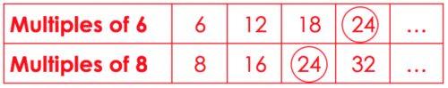 Math Heuristics 5 draw a table