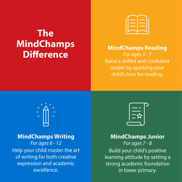MindChamps Primary 1 new curriculum and learning environment