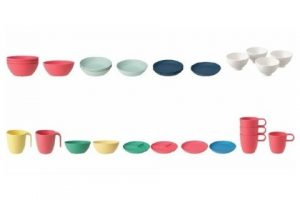IKEA is Recalling HEROISK and TALRIKA Plates, Bowls, and Mugs