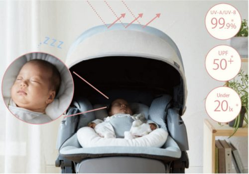 Combi BEDi Best Long Baby High Chair