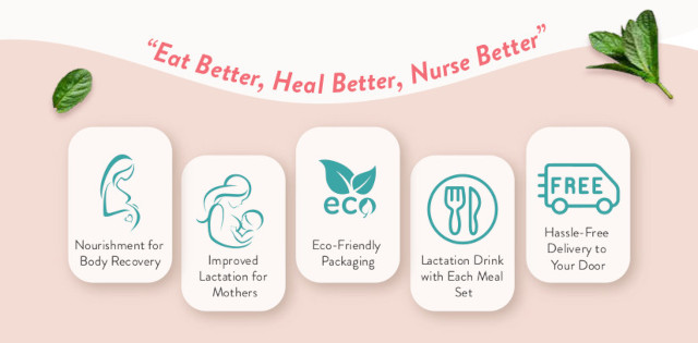 ReLacto Eat better heal better nurse better