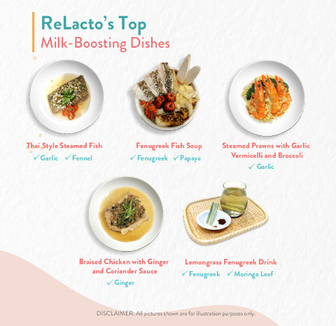 ReLacto Milk-boosting dishes lactation meal plan